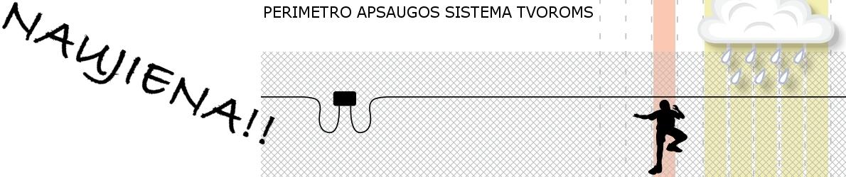 PERIMETRO APSAUGOS SISTEMA TVOROMS
