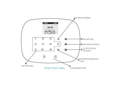 GSM Belaidė apsauginės signalizacijos centralė klaviatūra 2 in 1 H2.10 4