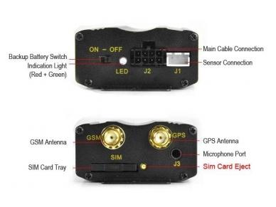 GSM siųstuvas transporto priemonės signalizacijai 2