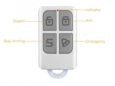 Belaidis pultelis apsaugos signalizacijai mini  SD642 2