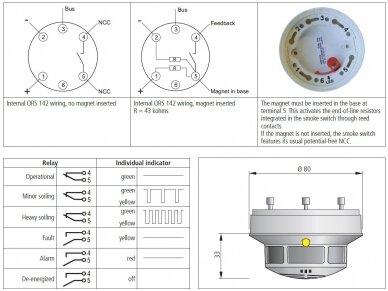 Optinis dūmų juiklis Hekatron ORS 142 5000552-0301 3